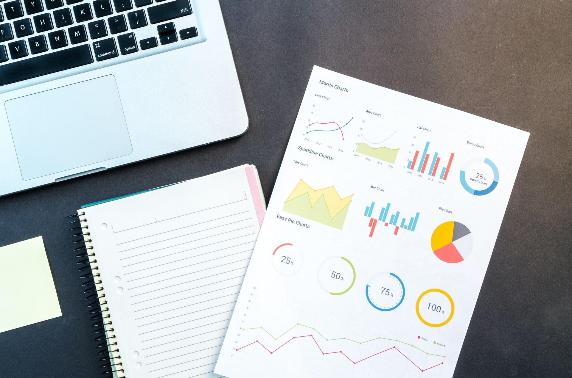 Auction Statistics key performance indicators
